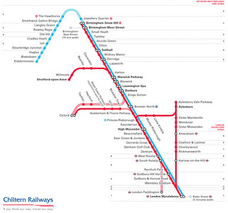 Carte du reseau de train urbain Chiltern Railways de Londres